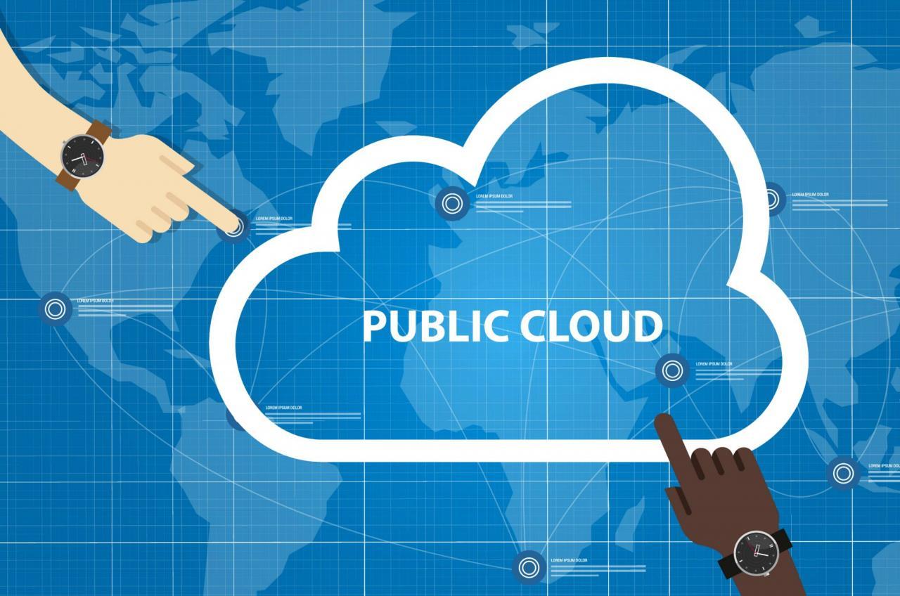 Mô hình điện toán Public Cloud sở hữu nhiều ưu điểm nhất định