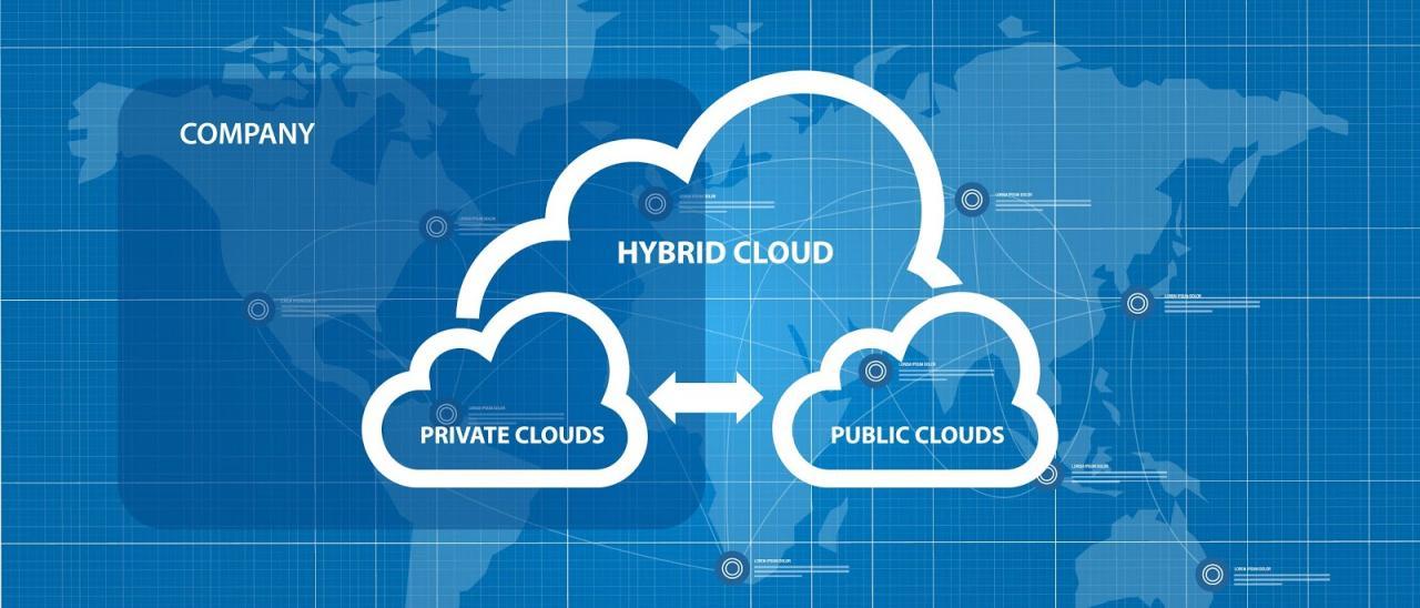 Khai thác tốt mô hình điện toán Hybrid Cloud đem tới nhiều lợi ích